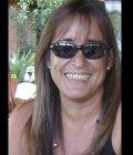 Tânia Regina Oliveira