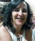 Reny Lima