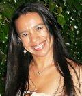 Cinthya Danielle dos Reis Leal