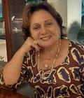 Maria Dilma Ponte de Brito